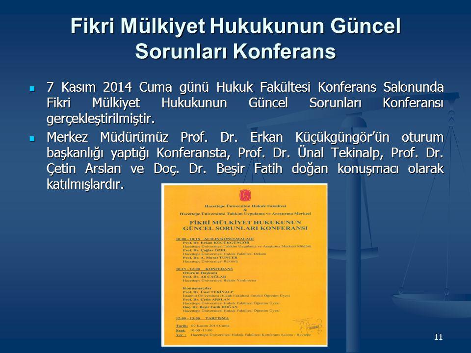 Fikri Mülkiyet Hukukunun Güncel Sorunları Konferans