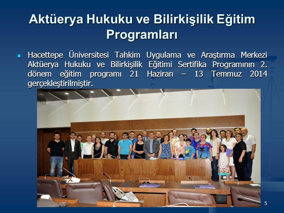 Aktüerya Hukuku ve Bilirkişilik Eğitim Programları