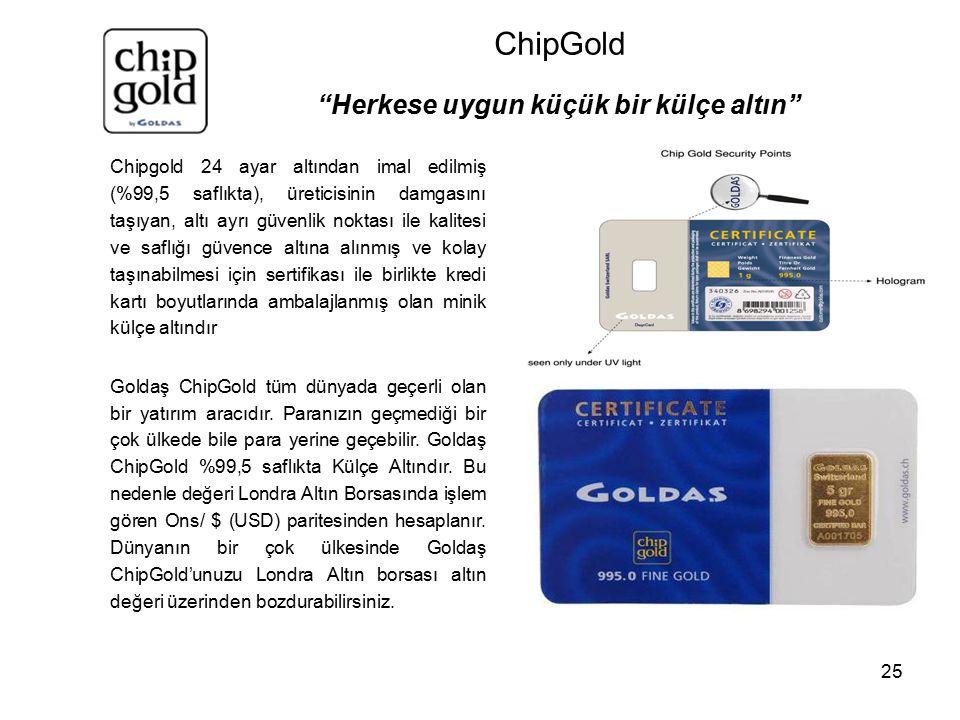 ChipGold Herkese uygun küçük bir külçe altın
