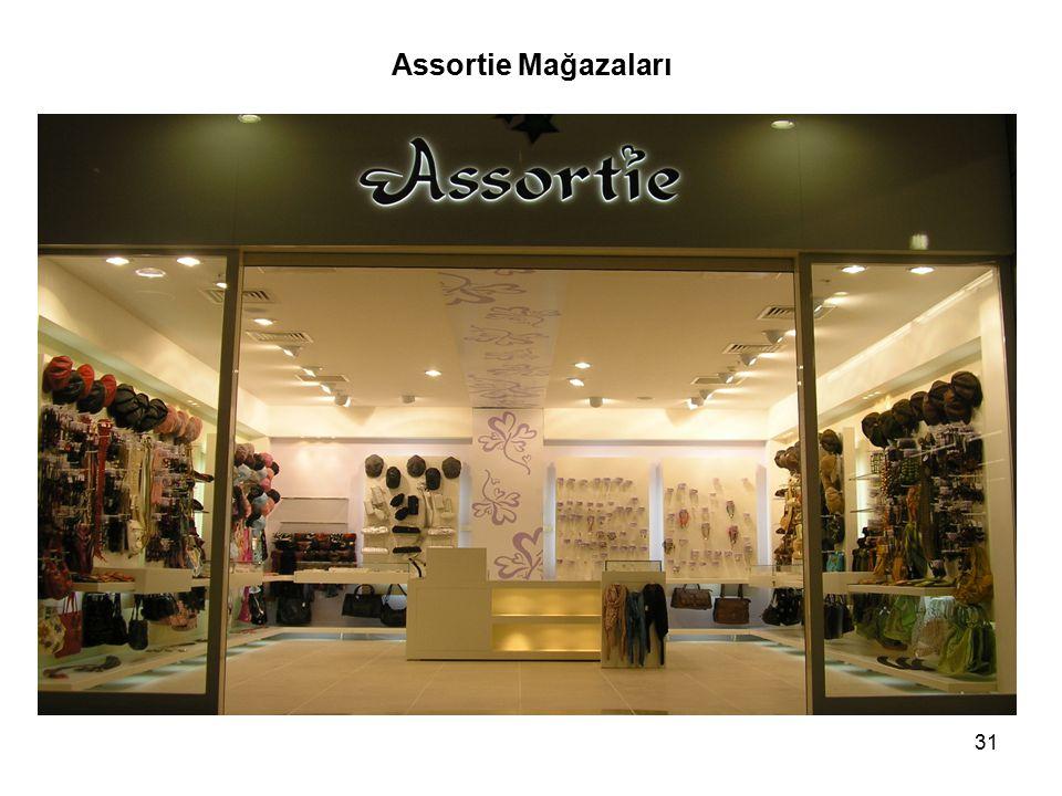 Assortie Mağazaları