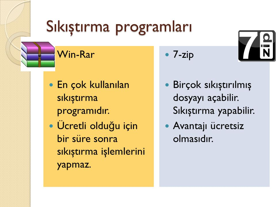 Sıkıştırma programları