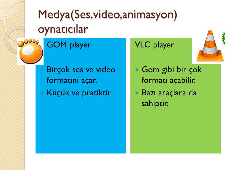 Medya(Ses,video,animasyon) oynatıcılar