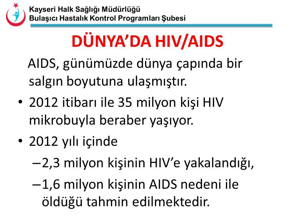 DÜNYA'DA HIV/AIDS AIDS, günümüzde dünya çapında bir salgın boyutuna ulaşmıştır. 2012 itibarı ile 35 milyon kişi HIV mikrobuyla beraber yaşıyor.