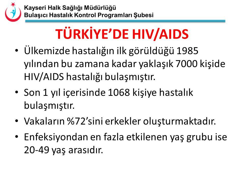 TÜRKİYE'DE HIV/AIDS Ülkemizde hastalığın ilk görüldüğü 1985 yılından bu zamana kadar yaklaşık 7000 kişide HIV/AIDS hastalığı bulaşmıştır.