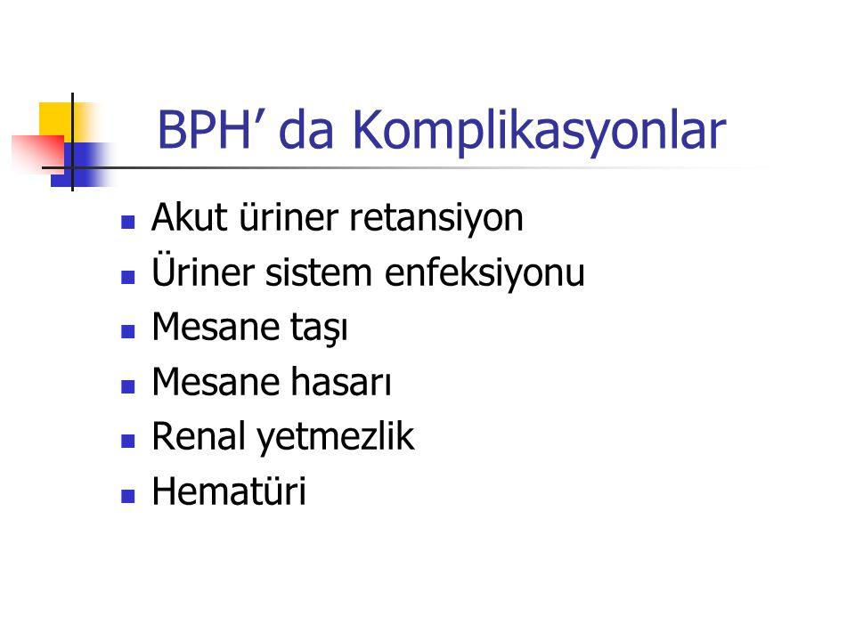 BPH' da Komplikasyonlar