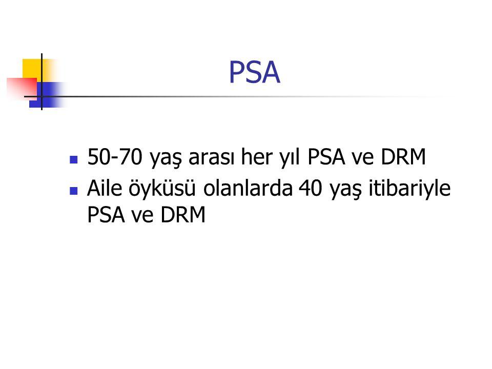 PSA 50-70 yaş arası her yıl PSA ve DRM