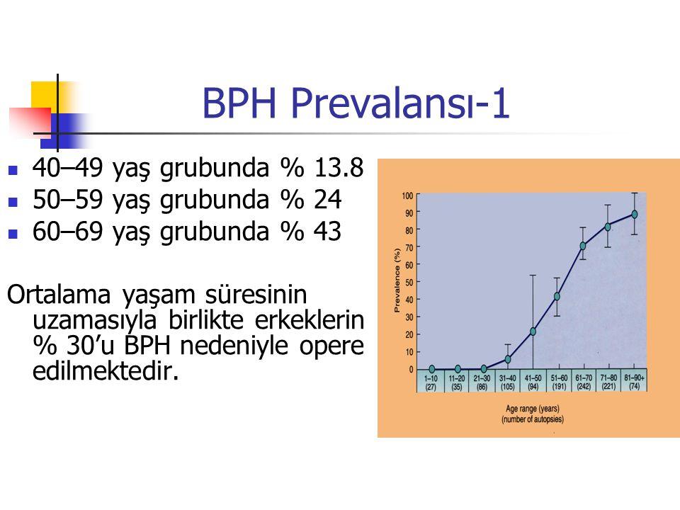 BPH Prevalansı-1 40–49 yaş grubunda % 13.8 50–59 yaş grubunda % 24