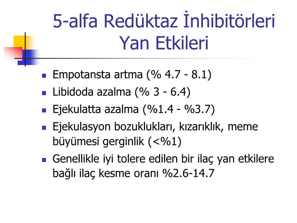 5-alfa Redüktaz İnhibitörleri Yan Etkileri