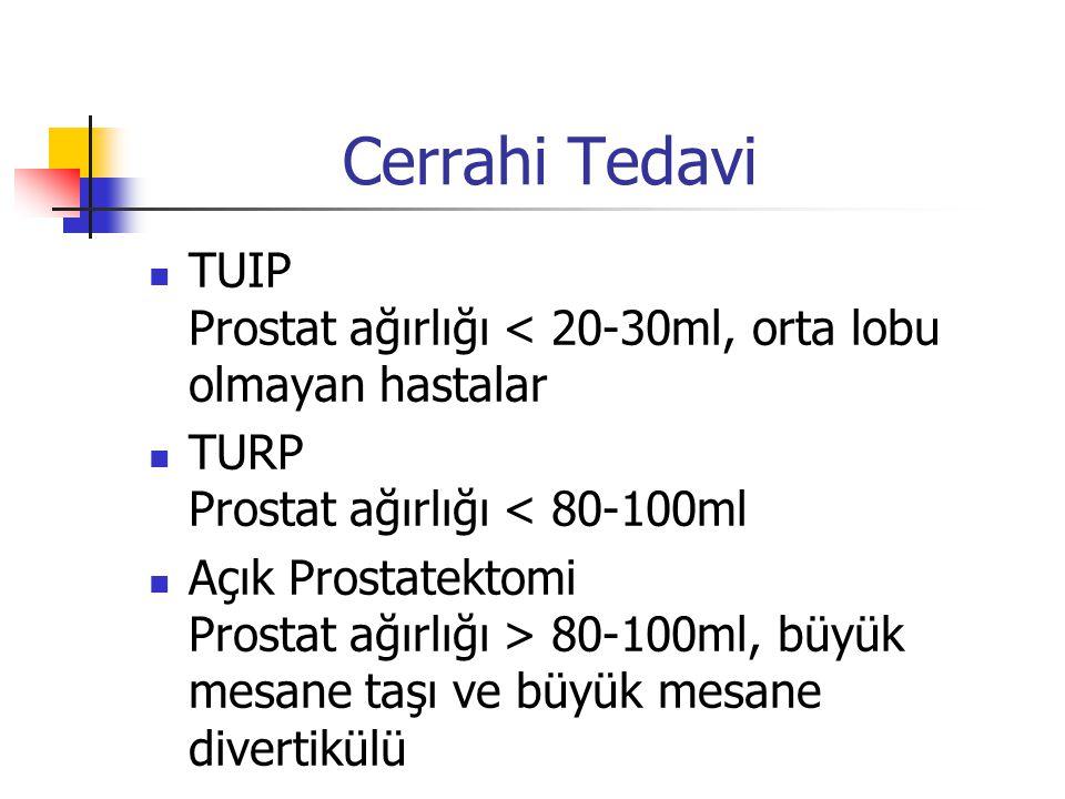 Cerrahi Tedavi TUIP Prostat ağırlığı < 20-30ml, orta lobu olmayan hastalar.