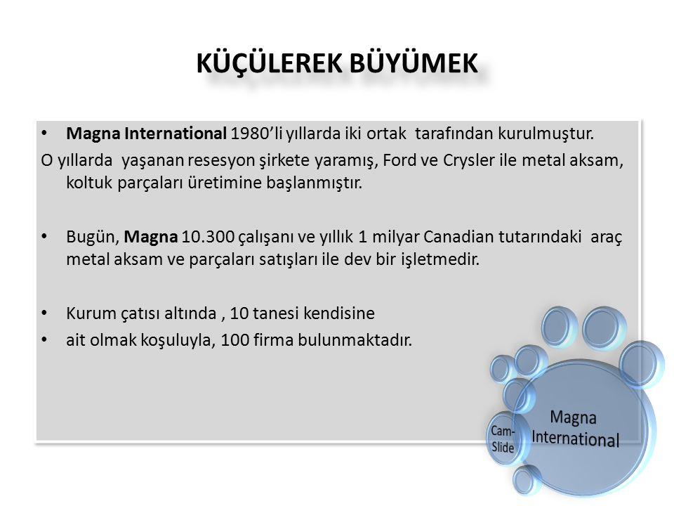 KÜÇÜLEREK BÜYÜMEK Magna International 1980'li yıllarda iki ortak tarafından kurulmuştur.