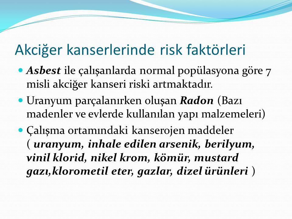 Akciğer kanserlerinde risk faktörleri