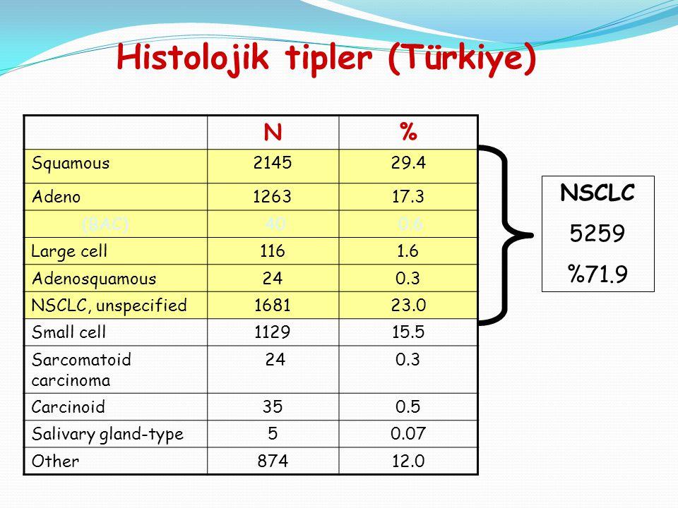 Histolojik tipler (Türkiye)