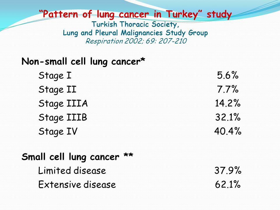 Pattern of lung cancer in Turkey study Turkish Thoracic Society, Lung and Pleural Malignancies Study Group Respiration 2002; 69: 207-210