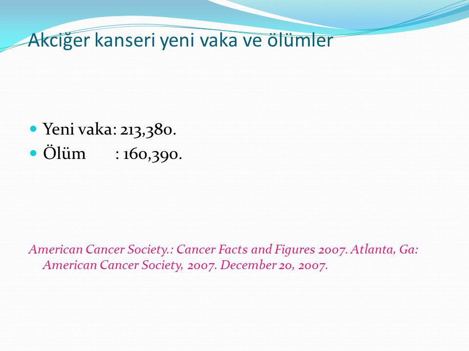 Akciğer kanseri yeni vaka ve ölümler