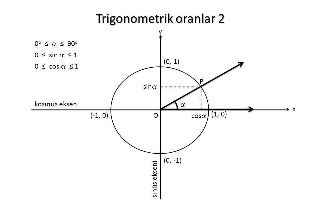 Trigonometrik oranlar 2
