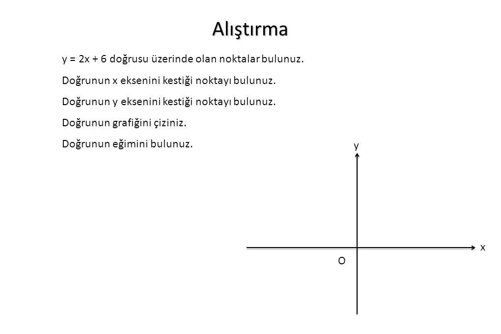 Alıştırma y = 2x + 6 doğrusu üzerinde olan noktalar bulunuz.