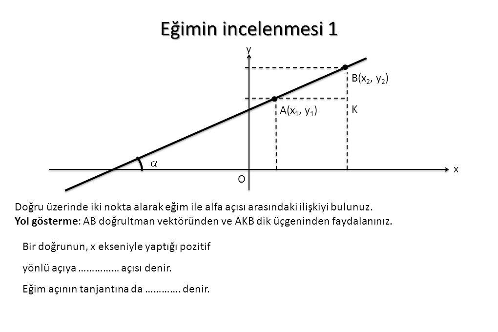 Eğimin incelenmesi 1 y B(x2, y2) A(x1, y1) K  x O