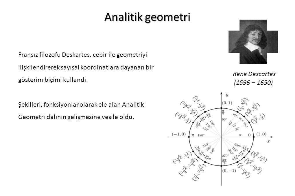 Analitik geometri Fransız filozofu Deskartes, cebir ile geometriyi ilişkilendirerek sayısal koordinatlara dayanan bir gösterim biçimi kullandı.