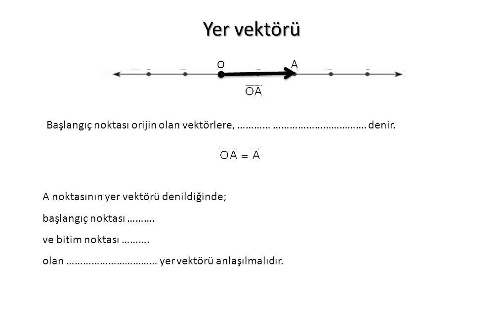 Yer vektörü O. A. Başlangıç noktası orijin olan vektörlere, ………… ……………………………. denir. A noktasının yer vektörü denildiğinde;
