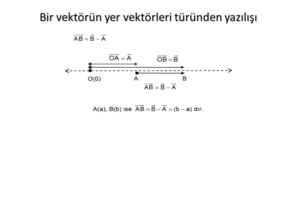 Bir vektörün yer vektörleri türünden yazılışı