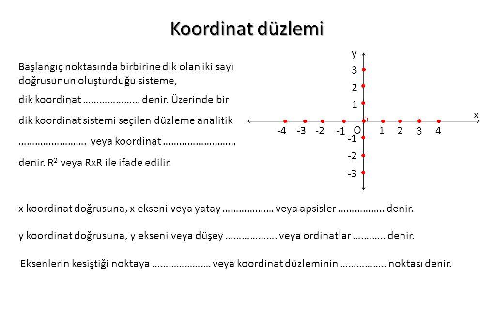 Koordinat düzlemi O x y 1 2 3 -1 4 -2 -3 -4