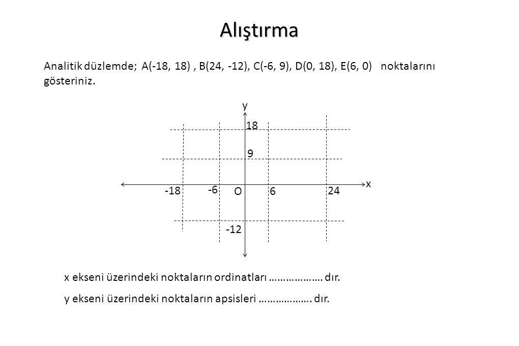 Alıştırma Analitik düzlemde; A(-18, 18) , B(24, -12), C(-6, 9), D(0, 18), E(6, 0) noktalarını gösteriniz.