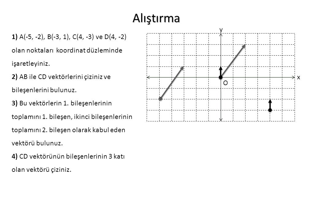 Alıştırma x. y. O. 1) A(-5, -2), B(-3, 1), C(4, -3) ve D(4, -2) olan noktaları koordinat düzleminde işaretleyiniz.