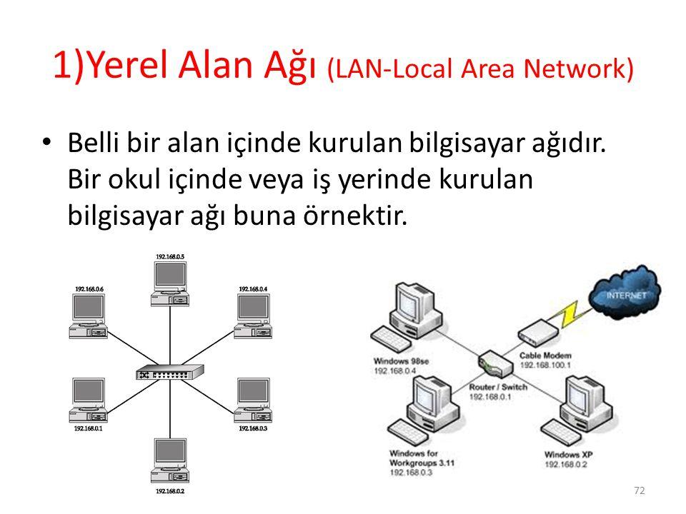 1)Yerel Alan Ağı (LAN-Local Area Network)