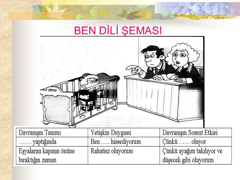 BEN DİLİ ŞEMASI