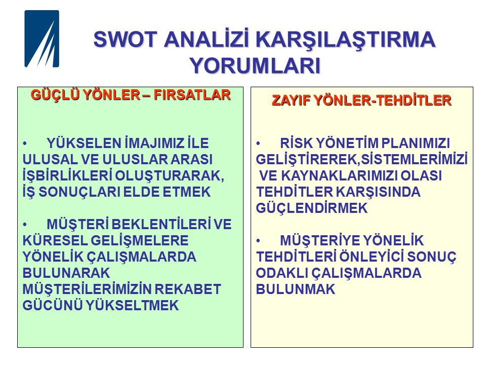 SWOT ANALİZİ KARŞILAŞTIRMA YORUMLARI