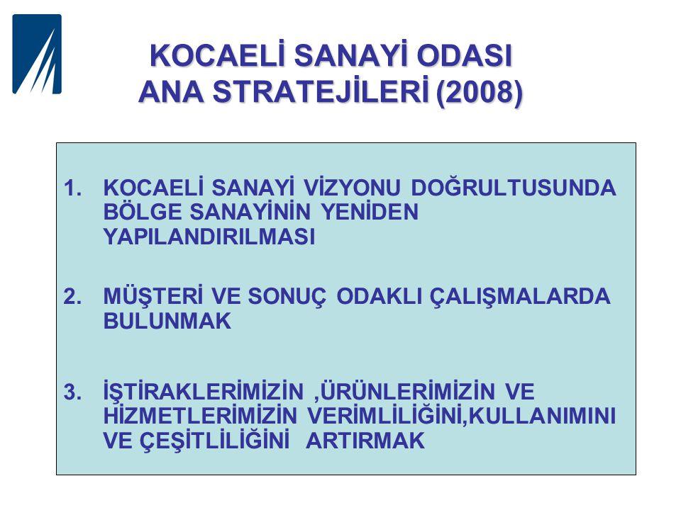 KOCAELİ SANAYİ ODASI ANA STRATEJİLERİ (2008)