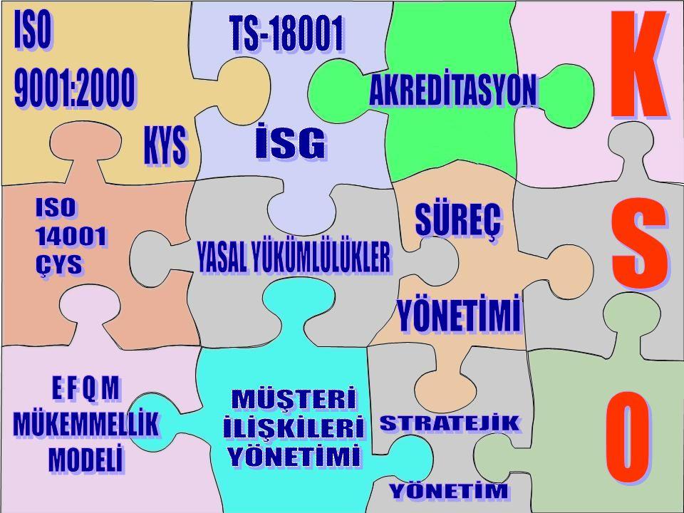K S O ISO 9001:2000 KYS TS-18001 AKREDİTASYON İSG ISO 14001 ÇYS SÜREÇ