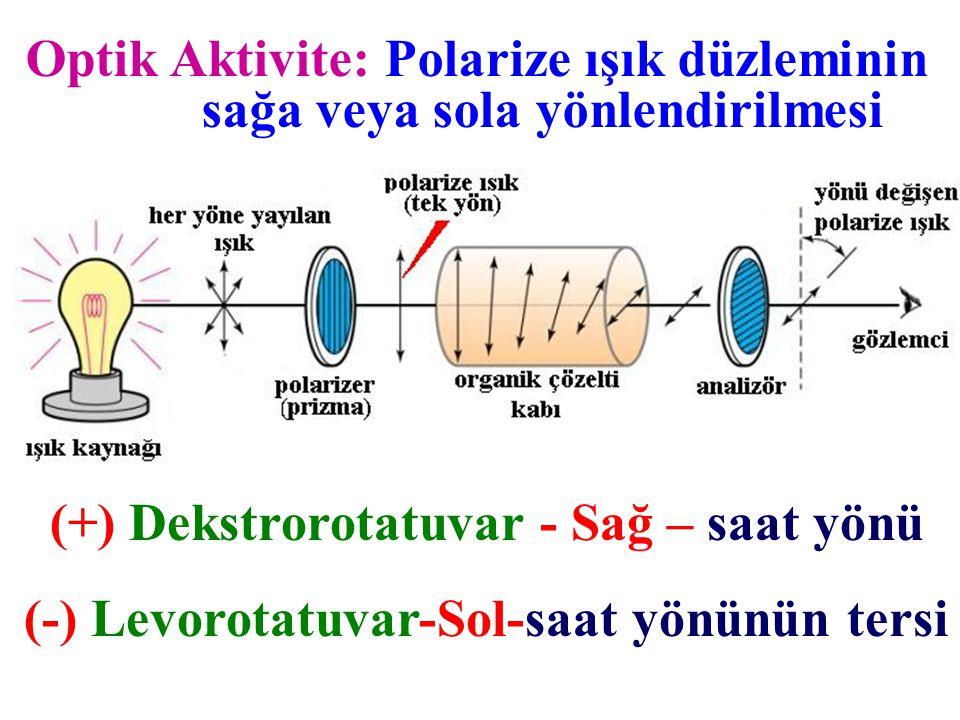 Optik Aktivite: Polarize ışık düzleminin