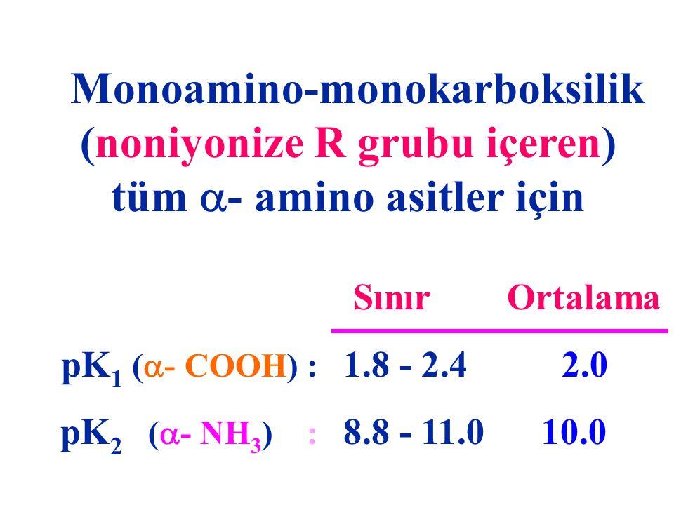 tüm - amino asitler için