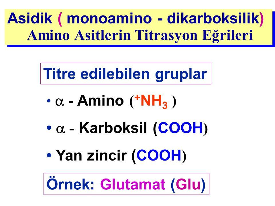Asidik ( monoamino - dikarboksilik) Amino Asitlerin Titrasyon Eğrileri