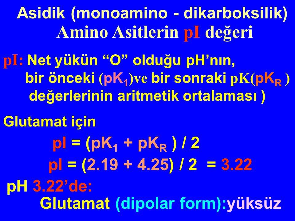 Asidik (monoamino - dikarboksilik) Amino Asitlerin pI değeri