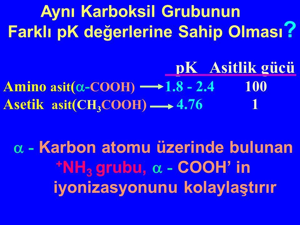  - Karbon atomu üzerinde bulunan iyonizasyonunu kolaylaştırır