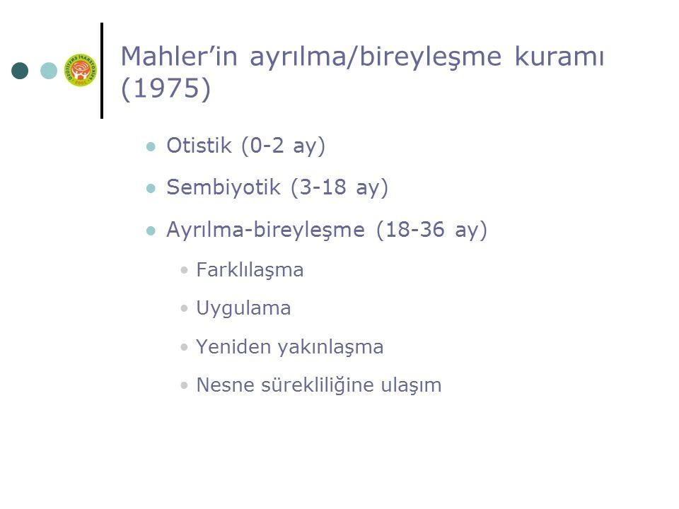 Mahler'in ayrılma/bireyleşme kuramı (1975)