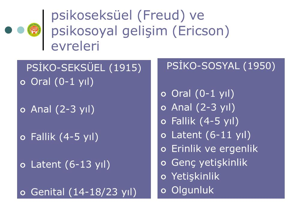 psikoseksüel (Freud) ve psikosoyal gelişim (Ericson) evreleri