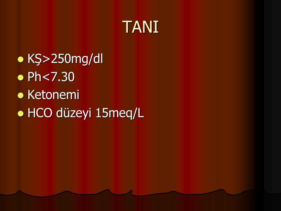 TANI KŞ>250mg/dl Ph<7.30 Ketonemi HCO düzeyi 15meq/L