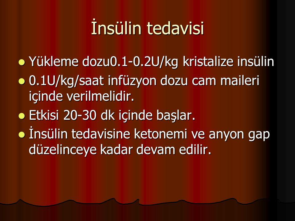 İnsülin tedavisi Yükleme dozu0.1-0.2U/kg kristalize insülin