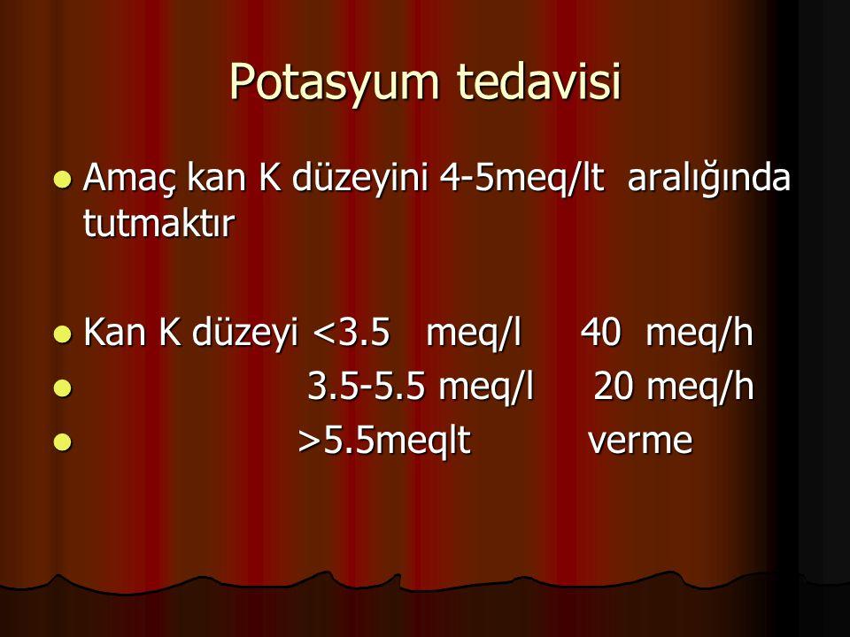 Potasyum tedavisi Amaç kan K düzeyini 4-5meq/lt aralığında tutmaktır