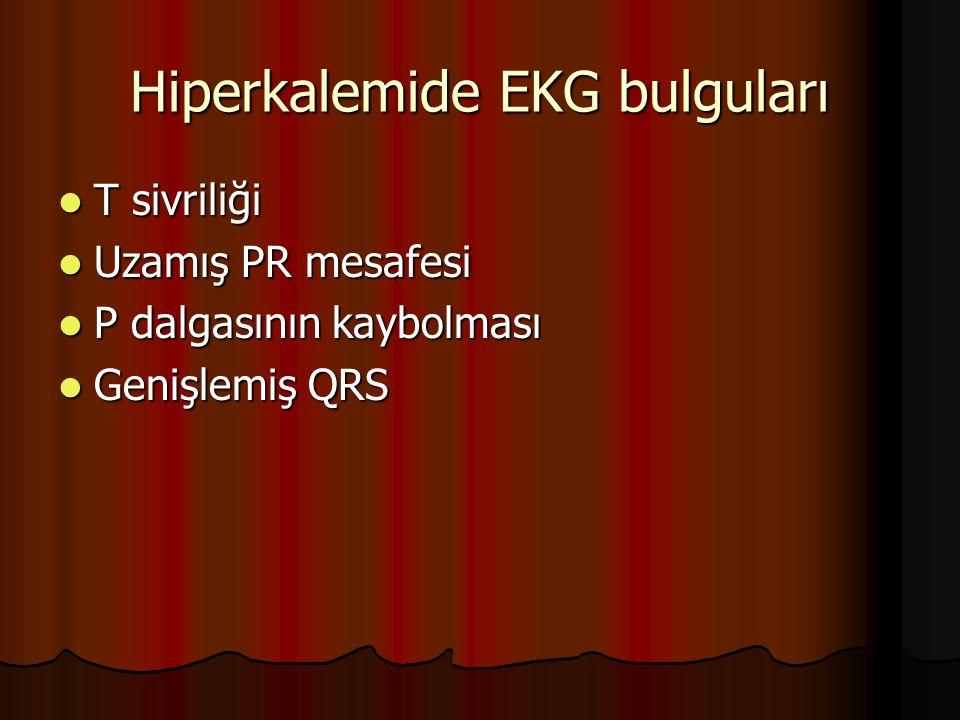 Hiperkalemide EKG bulguları