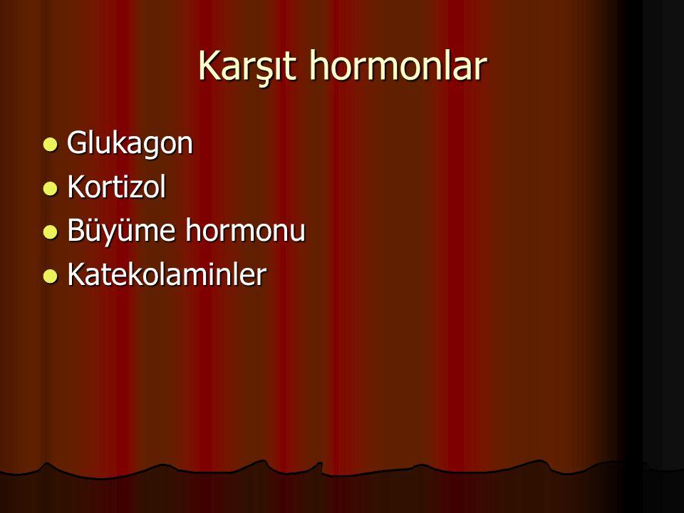 Karşıt hormonlar Glukagon Kortizol Büyüme hormonu Katekolaminler