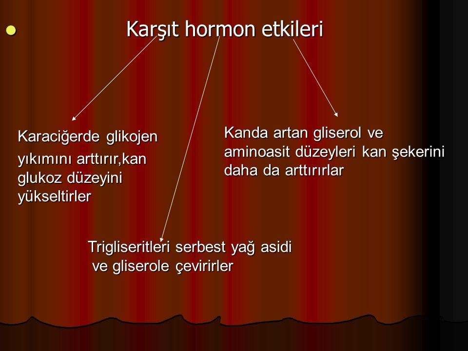 Karşıt hormon etkileri
