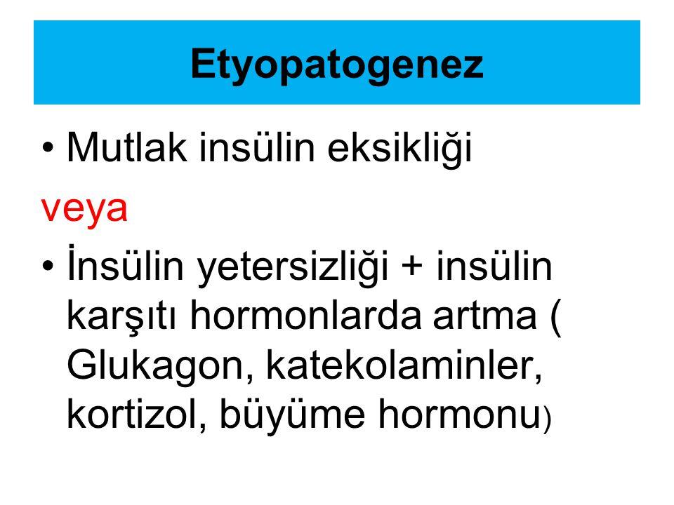 Etyopatogenez Mutlak insülin eksikliği. veya.
