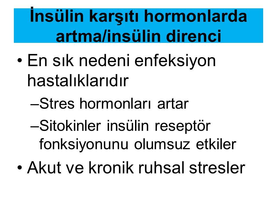 İnsülin karşıtı hormonlarda artma/insülin direnci