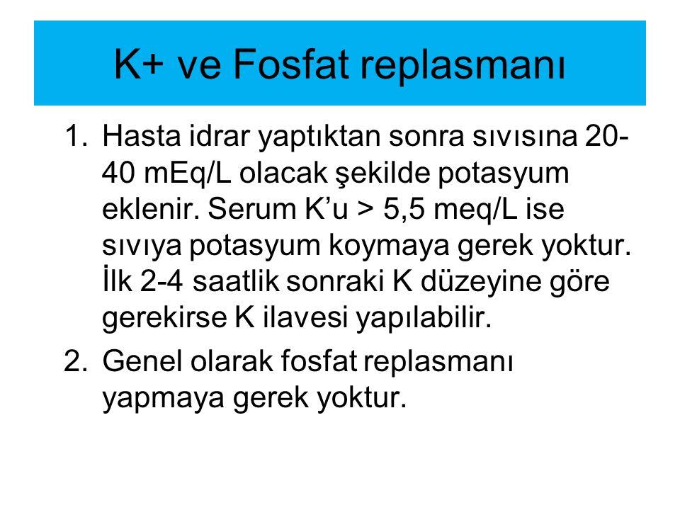 K+ ve Fosfat replasmanı