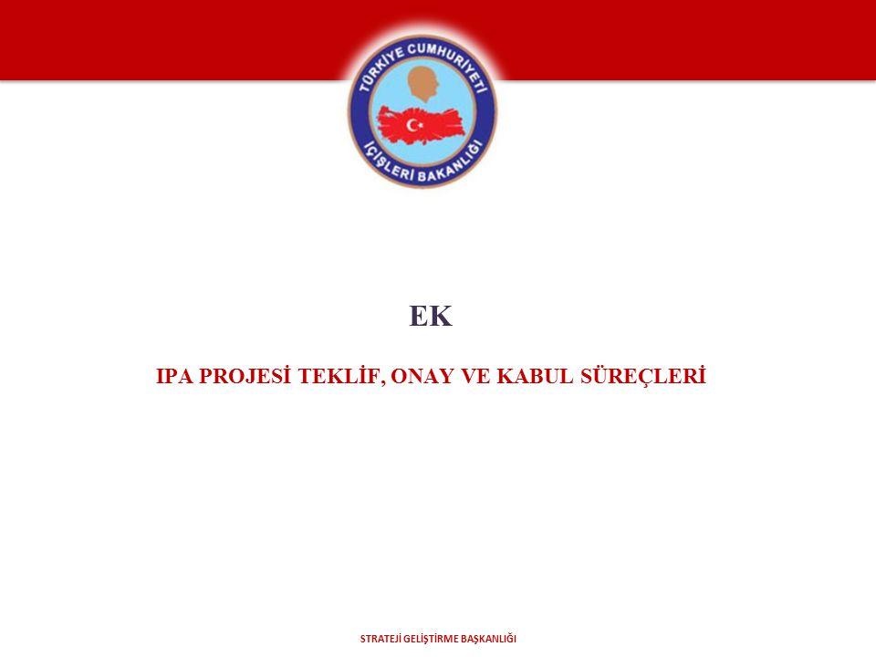 EK IPA PROJESİ TEKLİF, ONAY VE KABUL SÜREÇLERİ