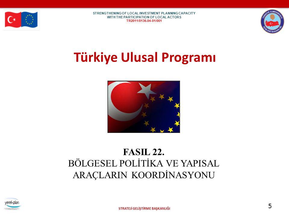 Türkiye Ulusal Programı